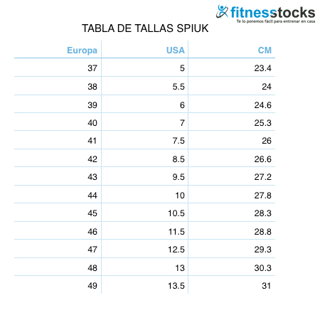 Tabla de tallas Zapatillas Spinning Spiuk